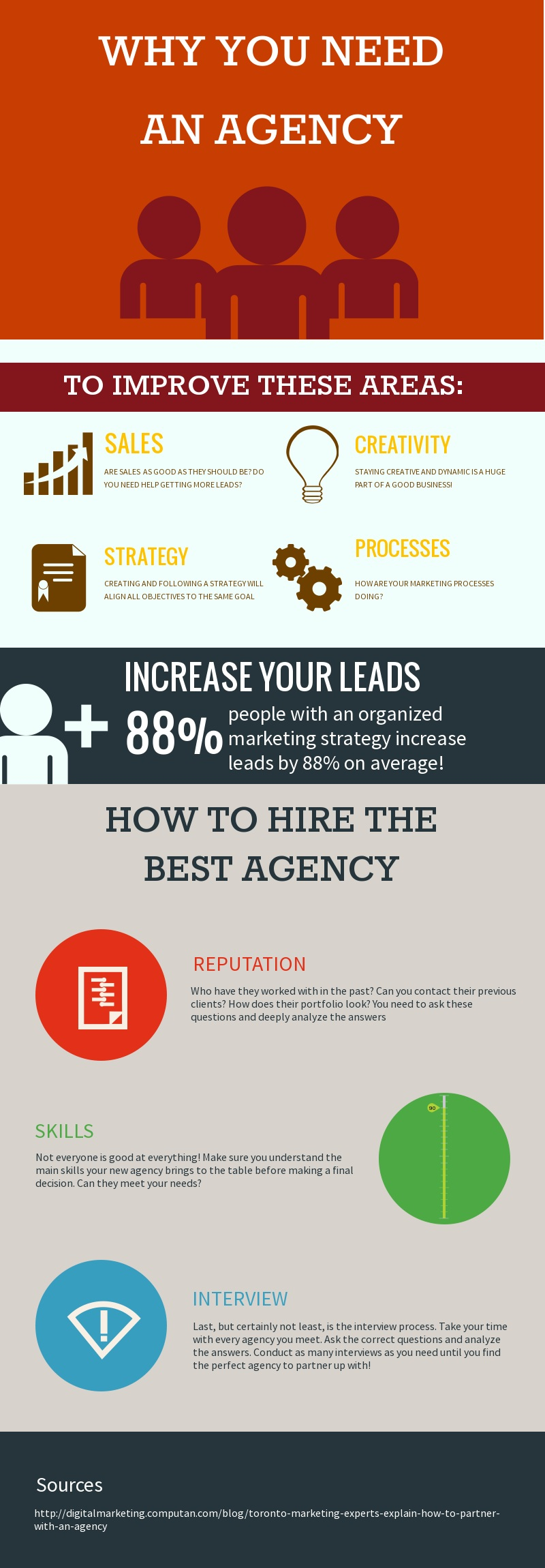 Tips for hiring a marketing agency infographic