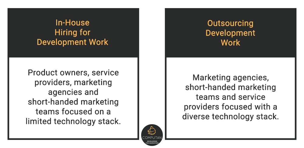 in house vs. outsourcing