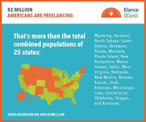 freelance in america